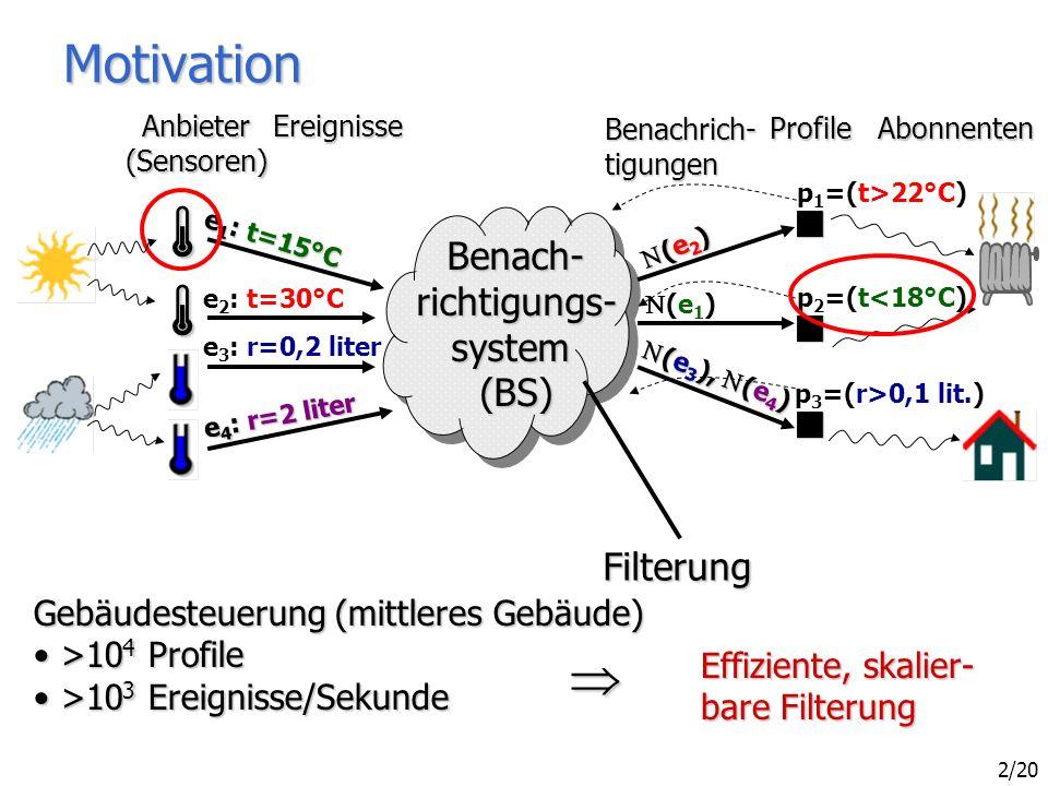 Sven Bittner - Entwurf und Analyse eines effizienten verteilten Benachrichtigungssystems 13/20 Gliederung Zentralisierte FilterungZentralisierte Filterung Verteilte FilterungVerteilte Filterung ExperimenteExperimente ZusammenfassungZusammenfassung