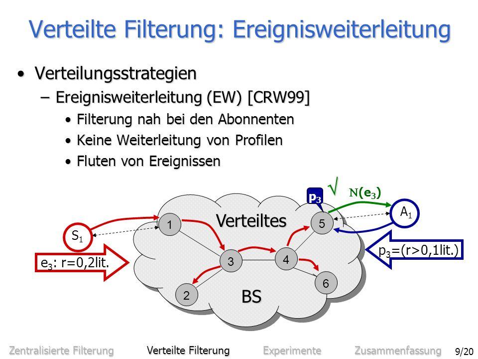Sven Bittner - Entwurf und Analyse eines effizienten verteilten Benachrichtigungssystems 20/20 Zusammenfassung Zentrale Filterkomponente PrimAS mit neuer FilterstrukturZentrale Filterkomponente PrimAS mit neuer Filterstruktur Verteiltes Benachrichtigungssystem DAS mit drei verteilten FilteralgorithmenVerteiltes Benachrichtigungssystem DAS mit drei verteilten Filteralgorithmen Experimente: Optimaler Algorithmus abhängig von Systemlast, -nutzung und AnwendungExperimente: Optimaler Algorithmus abhängig von Systemlast, -nutzung und Anwendung System sollte verschiedene Filteralgorithmen unterstützen und dynamisch anpassen System sollte verschiedene Filteralgorithmen unterstützen und dynamisch anpassen Zentralisierte Filterung Verteilte Filterung Experimente Zusammenfassung