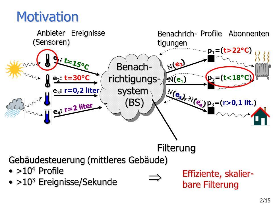 Sven Bittner - Effiziente Filterung in zentralisierten und verteilten Benachrichtigungssystemen 13/15 Experimente: Auswahl (3) Einfluss VermittlerEinfluss Vermittler Zentralisierte Filterung Verteilte Filterung Experimente Zusammenfassung