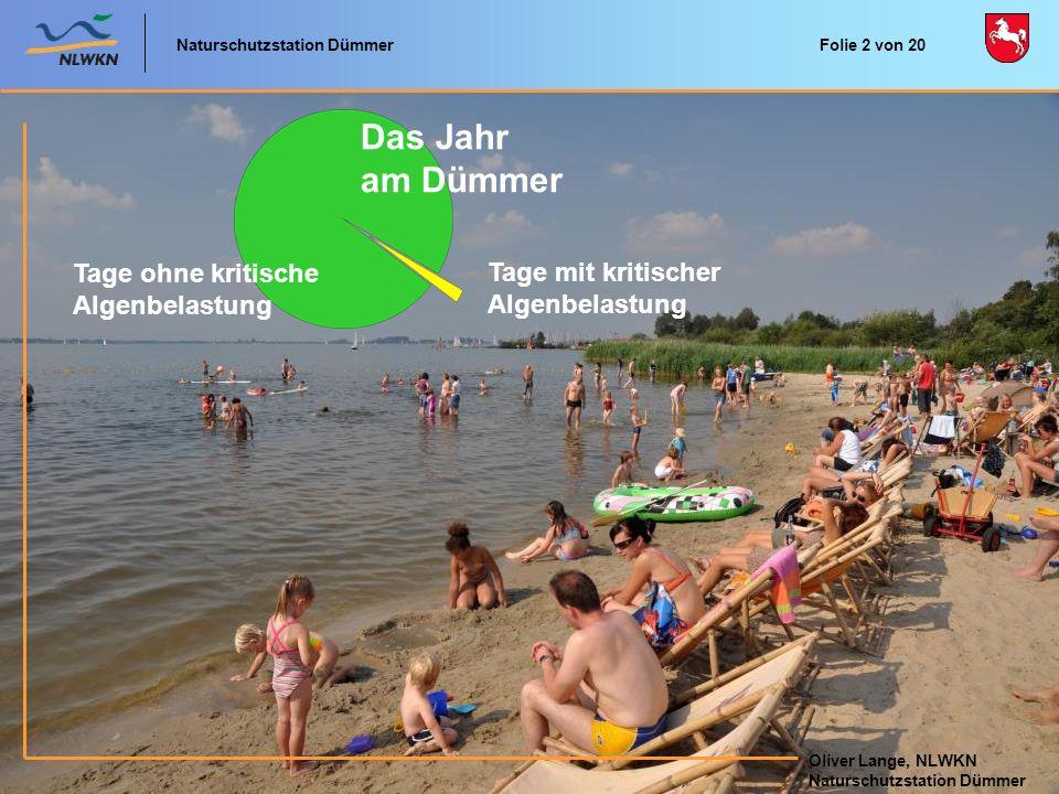Naturschutzstation Dümmer Oliver Lange, NLWKN Naturschutzstation Dümmer Oliver Lange, NLWKN Naturschutzstation Dümmer Tage ohne kritische Algenbelastu
