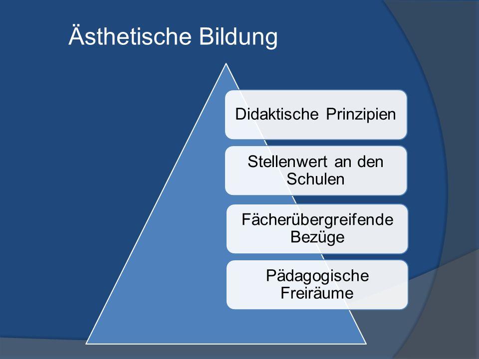 Stellenwert an den Schulen Didaktische Prinzipien Fächerübergreifende Bezüge Pädagogische Freiräume Ästhetische Bildung