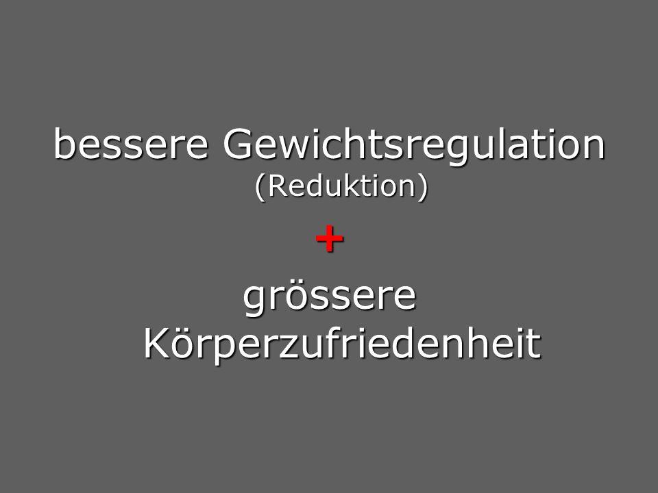bessere Gewichtsregulation (Reduktion) + grössere Körperzufriedenheit