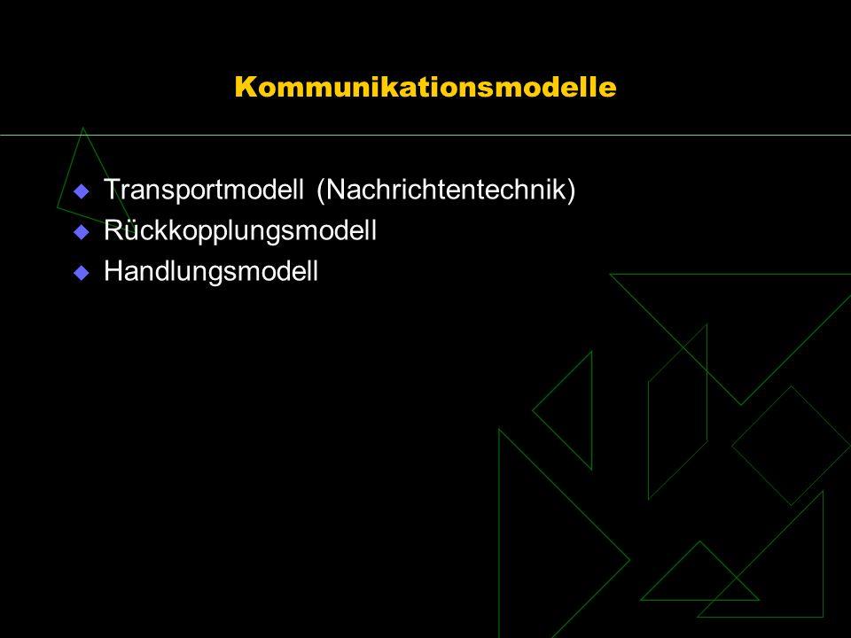 Das Organonmodell (von Karl Bühler)