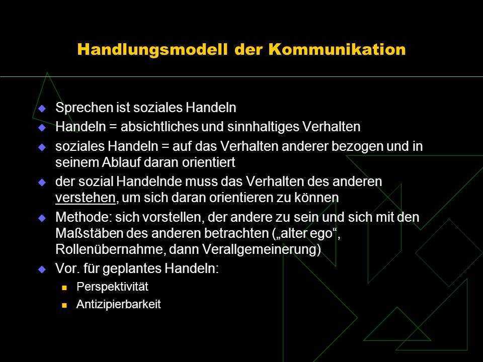 Rückkopplungsmodell der Kommunikation Systemtheorie, Kybernetik Wiener: Regelung beruht im Wesentlichen aus der Weitergabe von Nachrichten..., die den