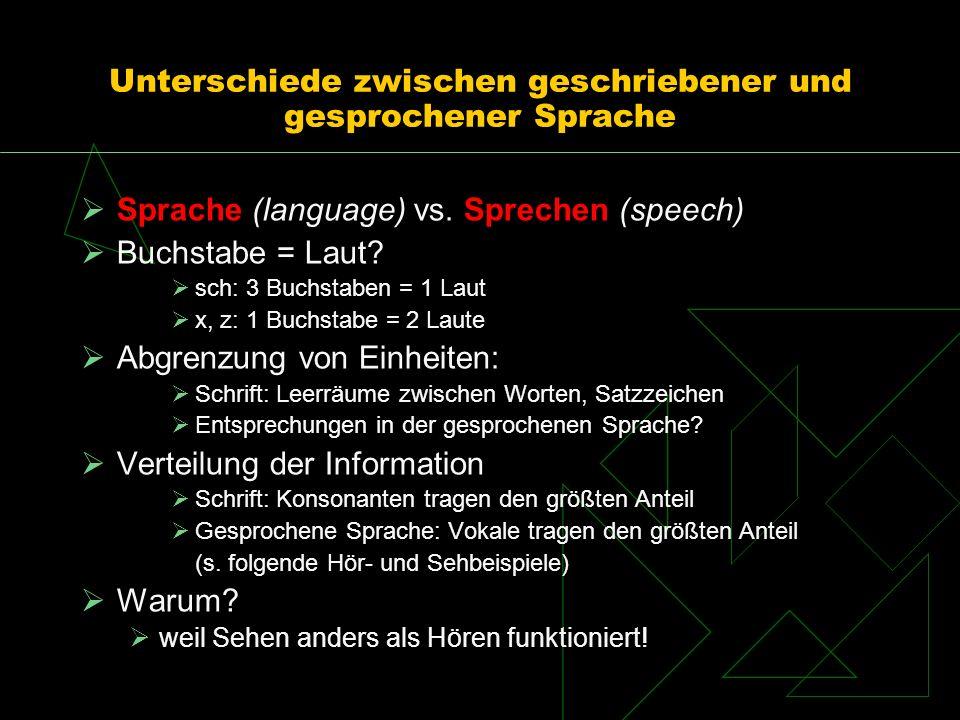 Inhalt Kommunikation Begriffe, Modelle, Kommunikationskette Sprachproduktion Phonation, Artikulation, Lautsysteme Sprachwahrnehmung Gehör, Psychoakust