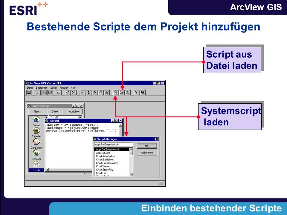 ArcView GIS Einbinden bestehender Scripte Systemscript laden Systemscript laden Script aus Datei laden Script aus Datei laden Bestehende Scripte dem Projekt hinzufügen
