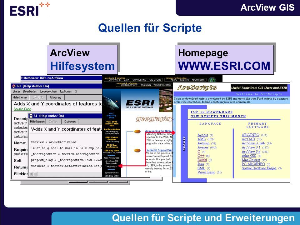 ArcView GIS Quellen für Scripte und Erweiterungen Quellen für Scripte ArcView Hilfesystem ArcView Hilfesystem Homepage WWW.ESRI.COM Homepage WWW.ESRI.COM
