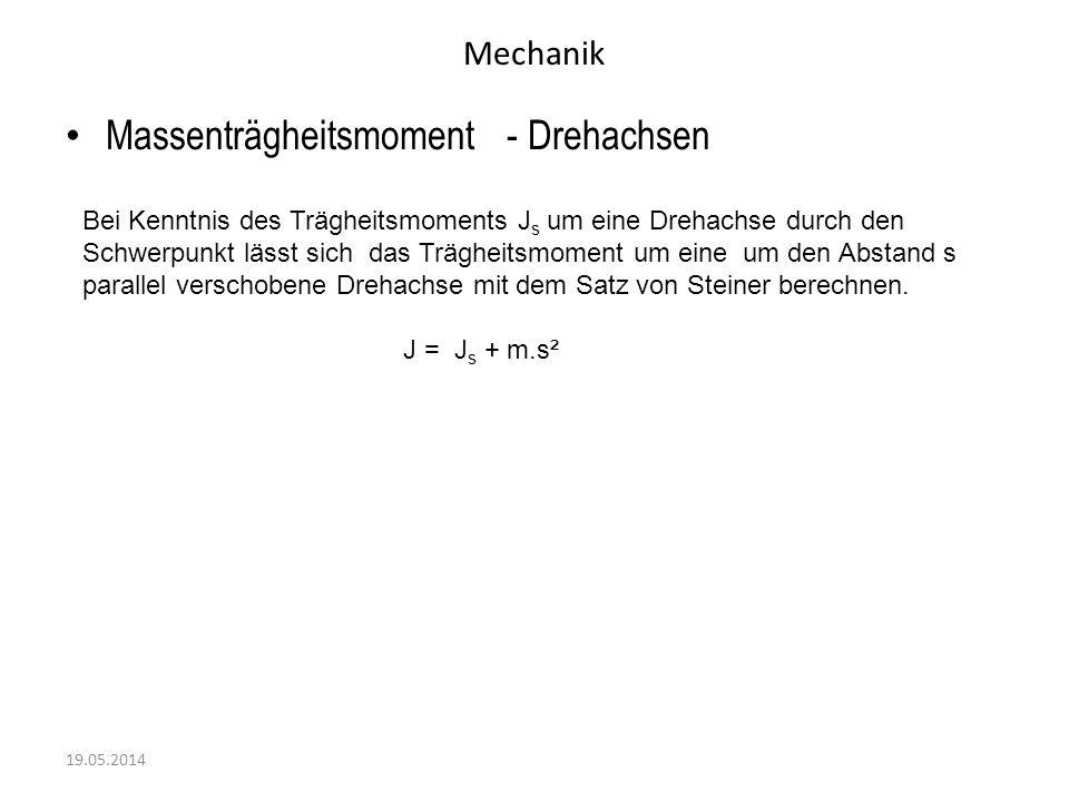 Mechanik Massenträgheitsmoment - Drehachsen 19.05.2014 Bei Kenntnis des Trägheitsmoments J s um eine Drehachse durch den Schwerpunkt lässt sich das Tr