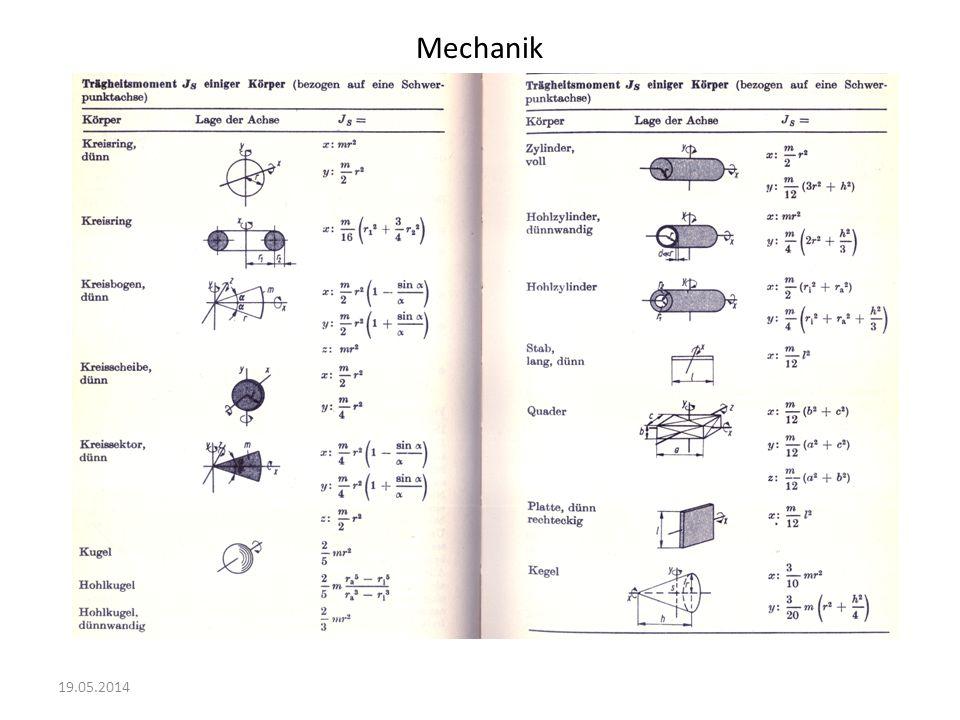 Mechanik 19.05.2014