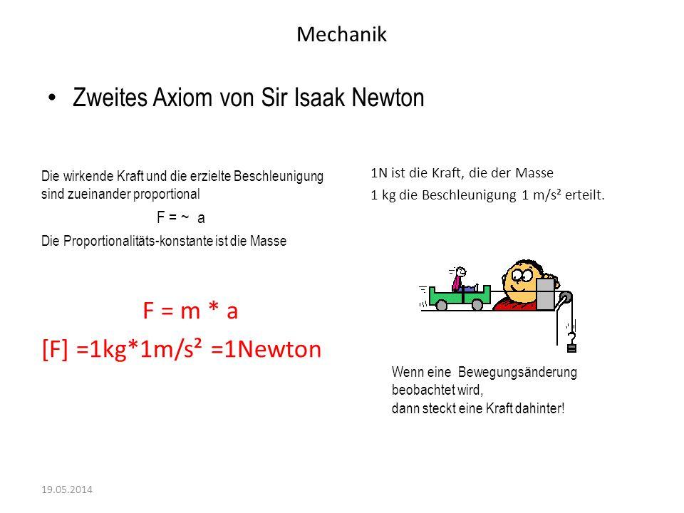 Mechanik Zweites Axiom von Sir Isaak Newton 19.05.2014 1N ist die Kraft, die der Masse 1 kg die Beschleunigung 1 m/s² erteilt. Die wirkende Kraft und