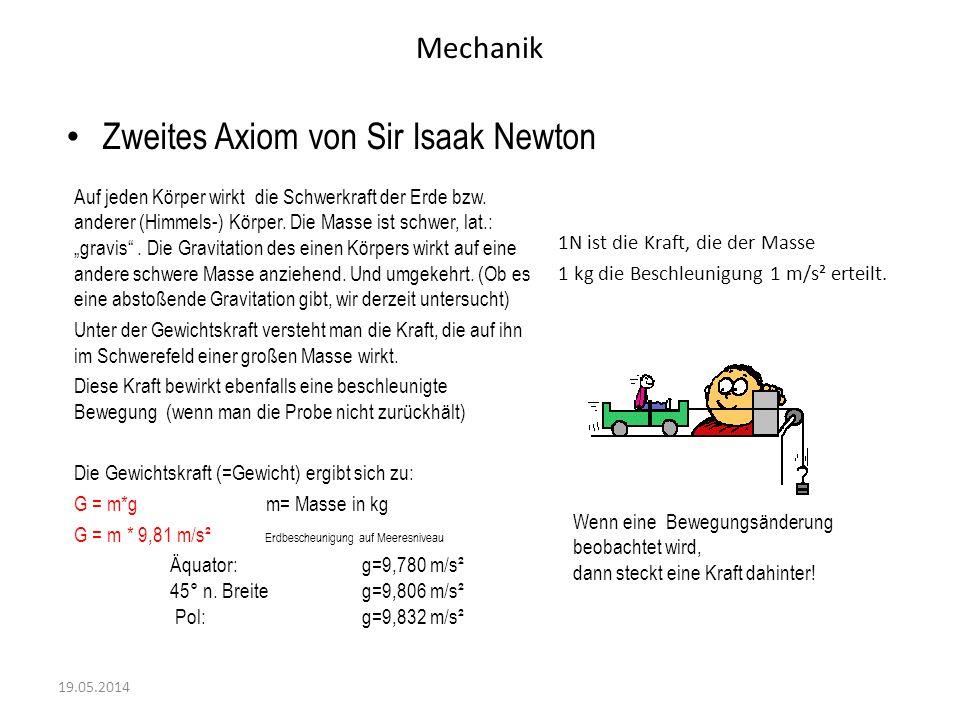Mechanik Zweites Axiom von Sir Isaak Newton 19.05.2014 1N ist die Kraft, die der Masse 1 kg die Beschleunigung 1 m/s² erteilt. Auf jeden Körper wirkt