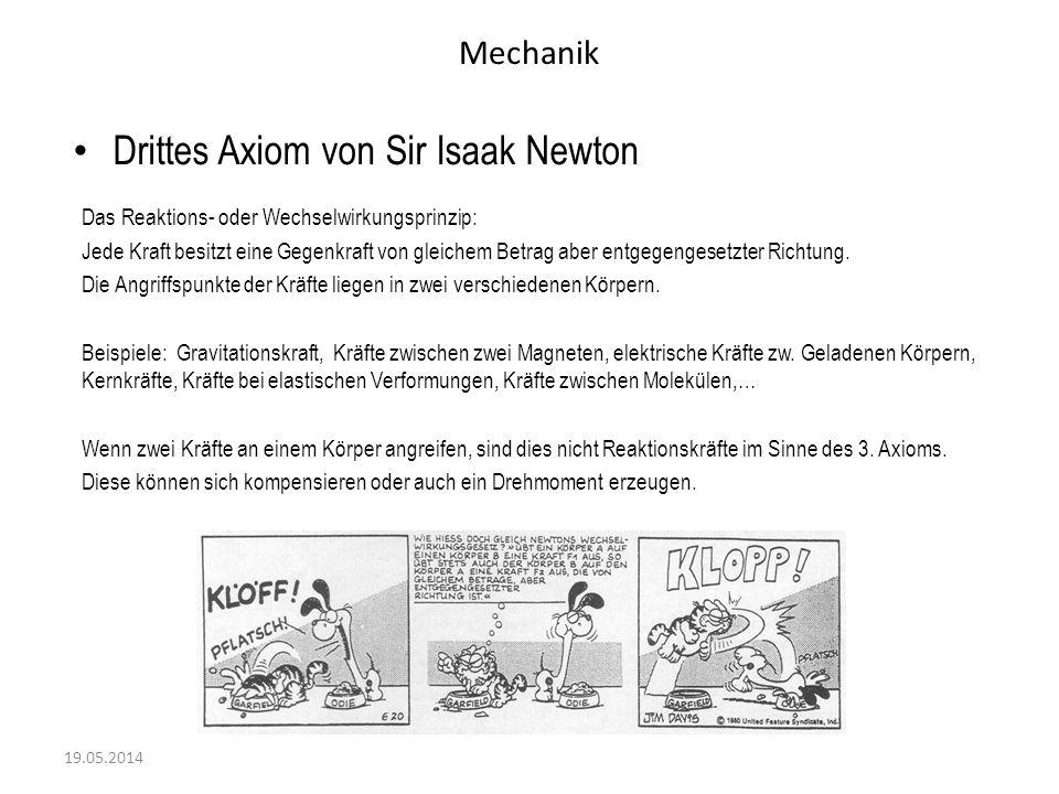 Mechanik Drittes Axiom von Sir Isaak Newton 19.05.2014 Das Reaktions- oder Wechselwirkungsprinzip: Jede Kraft besitzt eine Gegenkraft von gleichem Bet