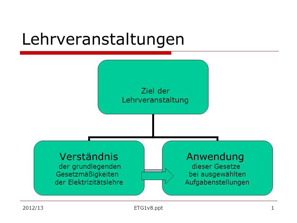2012/13ETG1v8.ppt1 Lehrveranstaltungen Ziel der Lehrveranstaltung Verständnis der grundlegenden Gesetzmäßigkeiten der Elektrizitätslehre Anwendung die