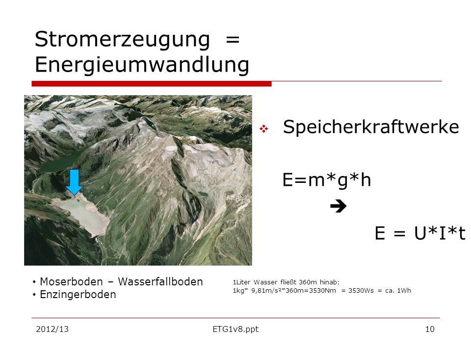 2012/13ETG1v8.ppt10 Stromerzeugung = Energieumwandlung Speicherkraftwerke E=m*g*h E = U*I*t Moserboden – Wasserfallboden Enzingerboden 1Liter Wasser f