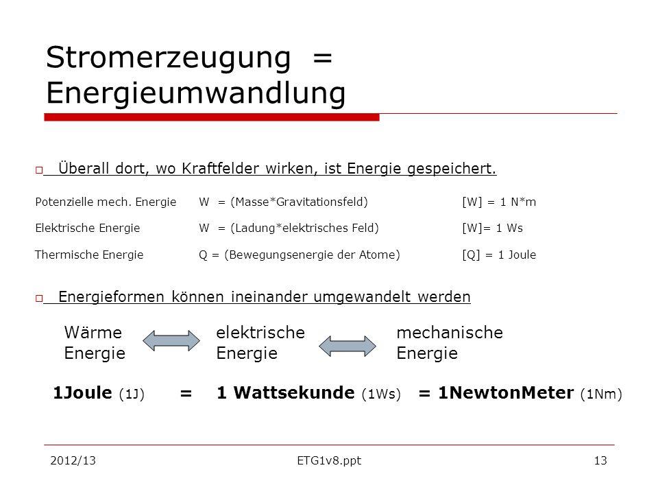 2012/13ETG1v8.ppt13 Stromerzeugung = Energieumwandlung Überall dort, wo Kraftfelder wirken, ist Energie gespeichert. Potenzielle mech. EnergieW = (Mas