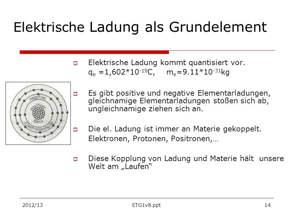 2012/13ETG1v8.ppt14 Elektrische Ladung als Grundelement Elektrische Ladung kommt quantisiert vor. q e =1,602*10 -19 C, m e =9.11*10 -31 kg Es gibt pos