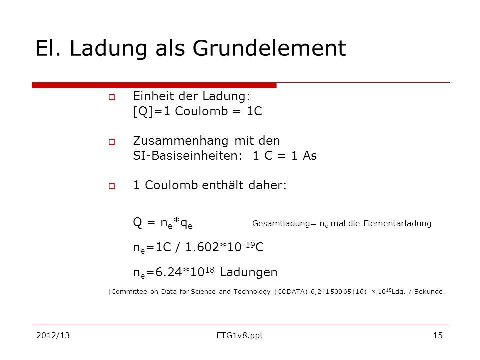 2012/13ETG1v8.ppt15 El. Ladung als Grundelement Einheit der Ladung: [Q]=1 Coulomb = 1C Zusammenhang mit den SI-Basiseinheiten: 1 C = 1 As 1 Coulomb en