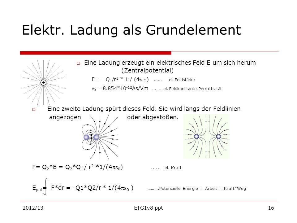 2012/13ETG1v8.ppt16 Elektr. Ladung als Grundelement Eine Ladung erzeugt ein elektrisches Feld E um sich herum (Zentralpotential) E = Q 1 /r 2 * 1 / (4