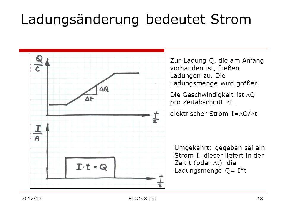 2012/13ETG1v8.ppt18 Ladungsänderung bedeutet Strom Zur Ladung Q, die am Anfang vorhanden ist, fließen Ladungen zu. Die Ladungsmenge wird größer. Die G