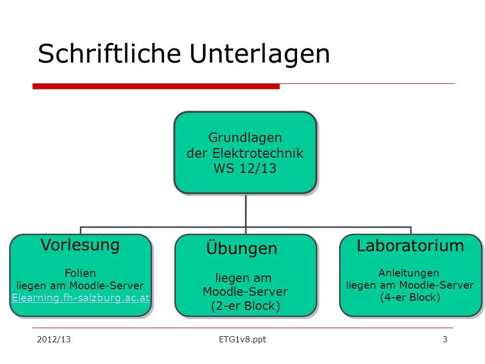 2012/13ETG1v8.ppt14 Elektrische Ladung als Grundelement Elektrische Ladung kommt quantisiert vor.