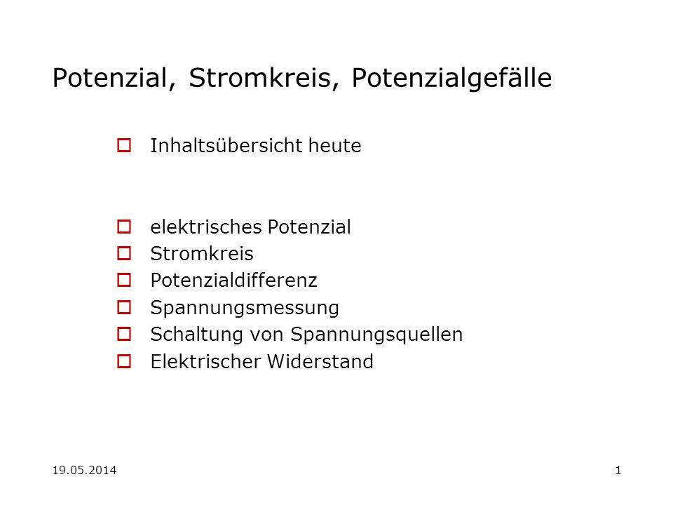 19.05.201422 Elektrischer Widerstand linearer Widerstand in Leitwertdarstellung, ohmscher Widerstand [R]=1Ohm =1 [G]=1Siemens=1S Resistance, el.