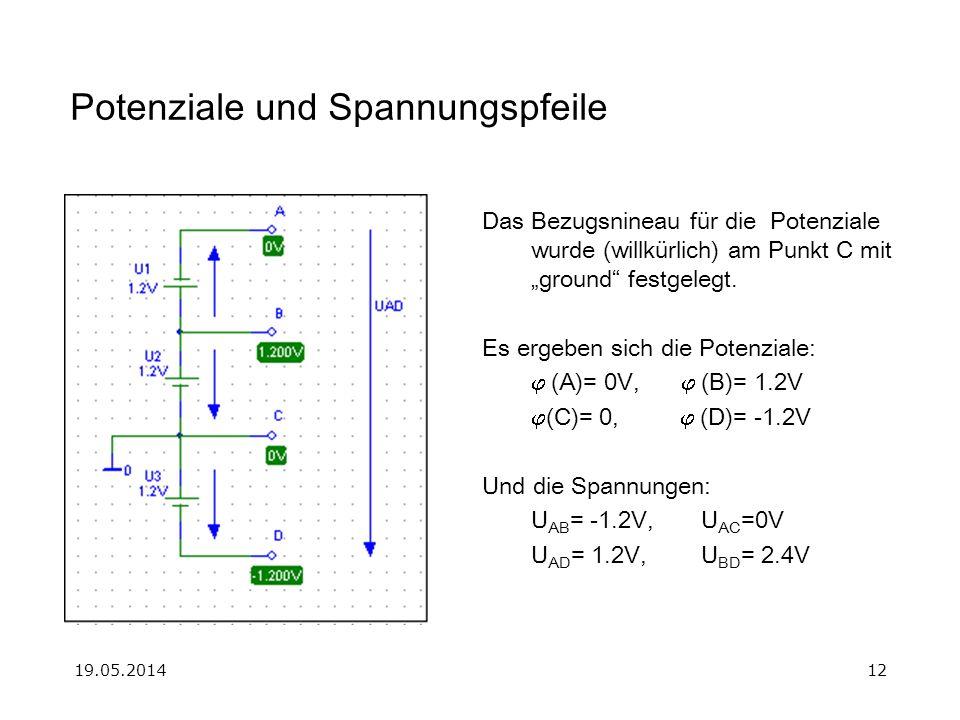 19.05.201412 Potenziale und Spannungspfeile Das Bezugsnineau für die Potenziale wurde (willkürlich) am Punkt C mit ground festgelegt.