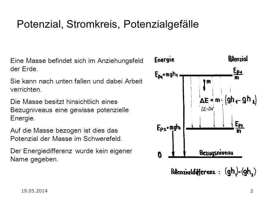 19.05.20143 Potenzial, Stromkreis, Potenzialgefälle Das Potenzial einer Ladung im elektrischen Feld ist die Energie dieser Ladung Q, die beim Durchlaufen des Feldes zum Bezugsniveau hin frei wird, oder in umgekehrter Richtung als Arbeit zugeführt werden muss.
