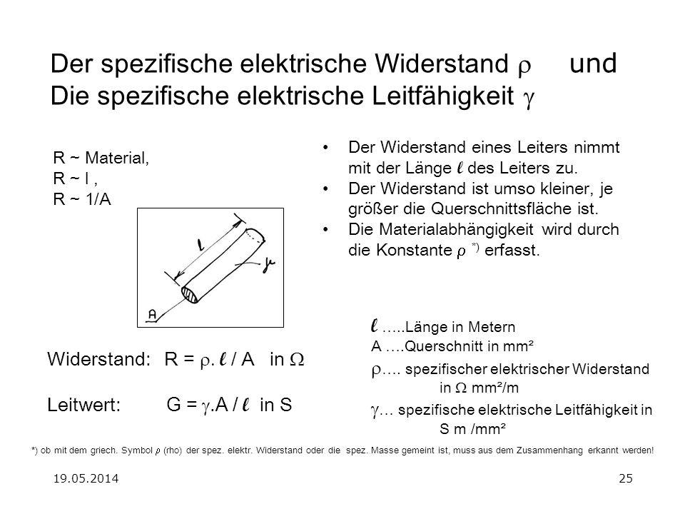 19.05.201425 Der spezifische elektrische Widerstand und Die spezifische elektrische Leitfähigkeit Der Widerstand eines Leiters nimmt mit der Länge l des Leiters zu.