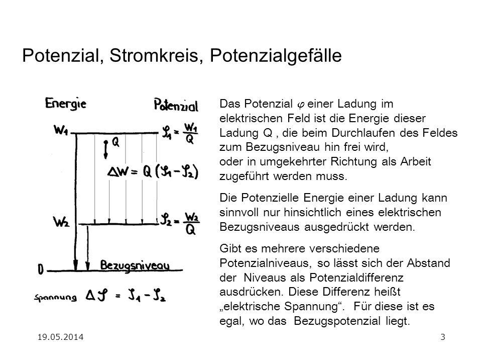 19.05.20144 Potenzial, Stromkreis, Potenzialgefälle Potenzial : = W / Q = W / Q Einheit [ ] = 1Ws/1As = 1VAs/1As = 1V Eine Ladung Q kann beim Durchlaufen einer Potenzialdifferenz : = ( 1 - 2 ) die Arbeit W = Q* verrichten.