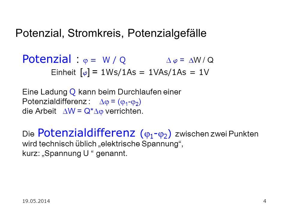 19.05.201415 Potenziale und Spannungen Weshalb zeigt das Voltmeter hier völlig unsinnige Ziffern an.
