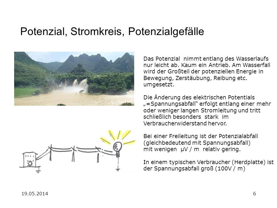 19.05.20146 Potenzial, Stromkreis, Potenzialgefälle Das Potenzial nimmt entlang des Wasserlaufs nur leicht ab.