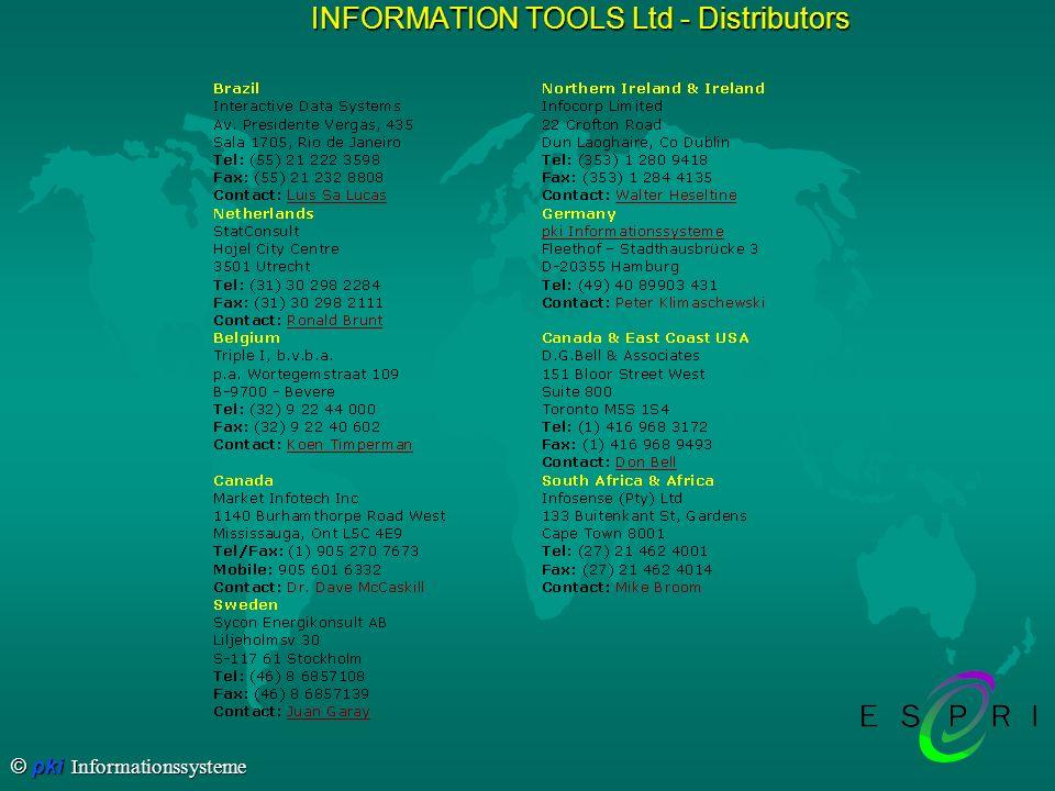 © pki Informationssysteme INFORMATION TOOLS Ltd - Sites INFORMATION TOOLS Ltd - Sites