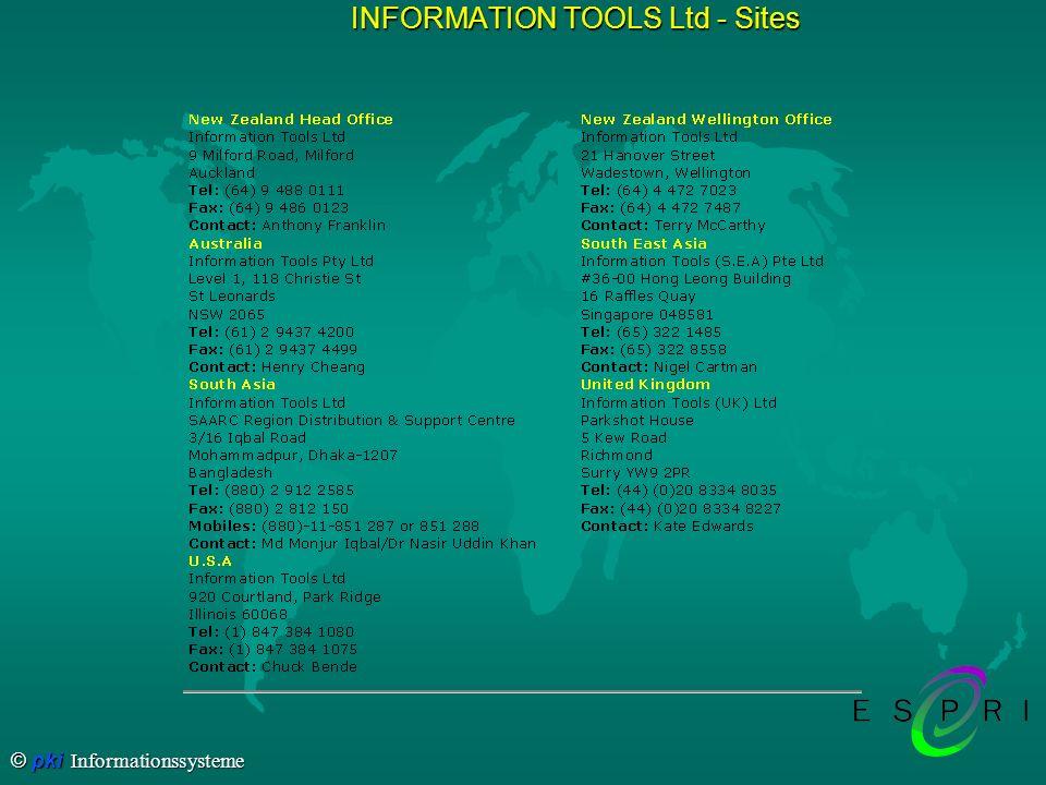 © pki Informationssysteme ESPRI Kunden pki Deutschland