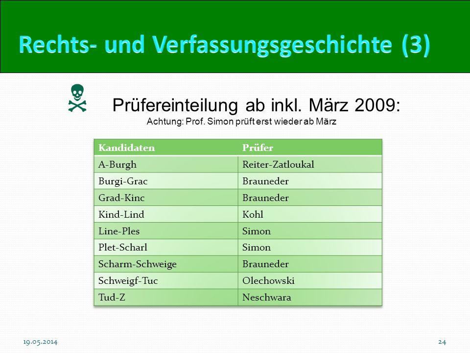 Prüfereinteilung ab inkl. März 2009: Achtung: Prof. Simon prüft erst wieder ab März 19.05.201424