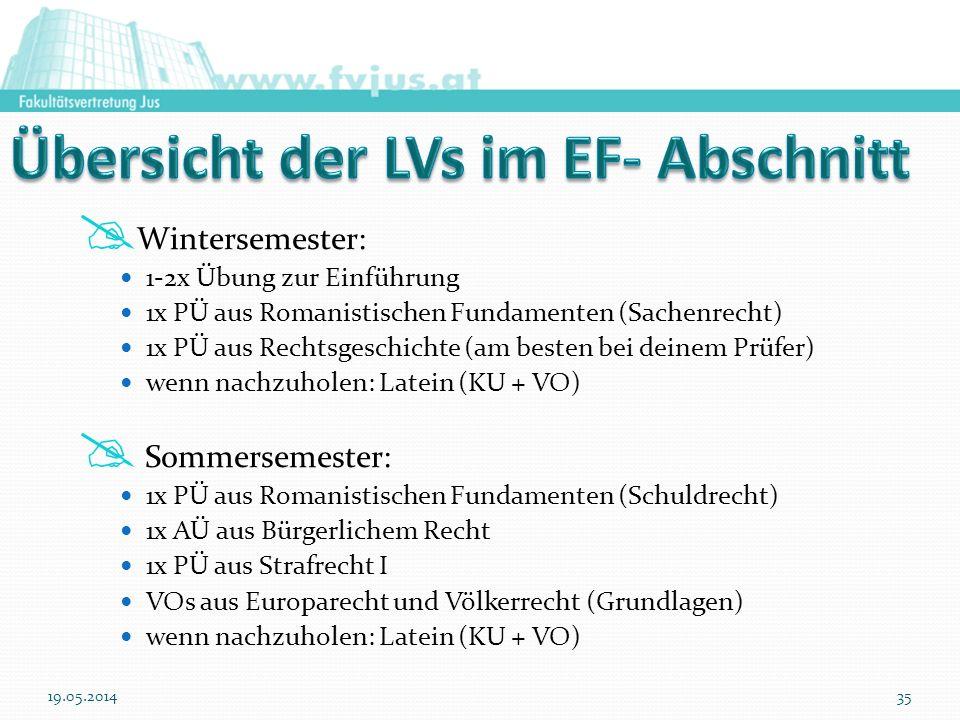 Wintersemester: 1-2x Übung zur Einführung 1x PÜ aus Romanistischen Fundamenten (Sachenrecht) 1x PÜ aus Rechtsgeschichte (am besten bei deinem Prüfer)