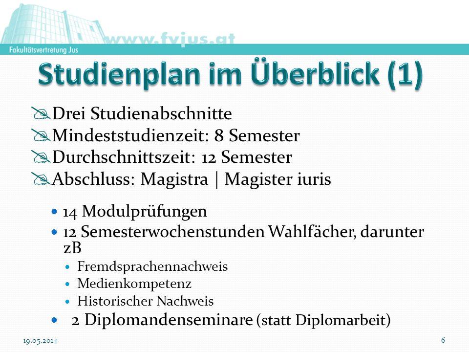 Drei Studienabschnitte Mindeststudienzeit: 8 Semester Durchschnittszeit: 12 Semester Abschluss: Magistra | Magister iuris 14 Modulprüfungen 12 Semeste