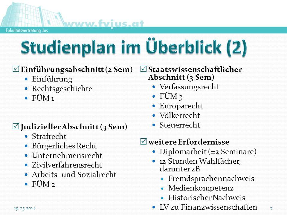 Einführungsabschnitt (2 Sem) Einführung Rechtsgeschichte FÜM 1 Judizieller Abschnitt (3 Sem) Strafrecht Bürgerliches Recht Unternehmensrecht Zivilverf