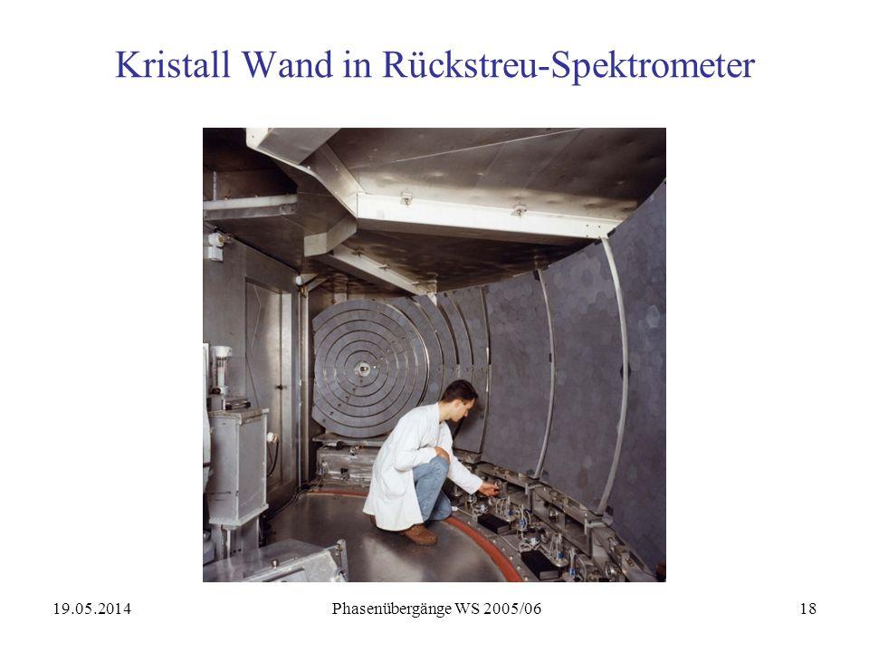 19.05.2014 Phasenübergänge WS 2005/0618 Kristall Wand in Rückstreu-Spektrometer