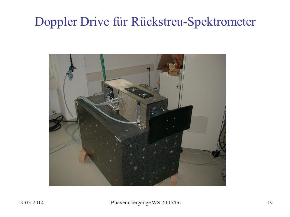 19.05.2014 Phasenübergänge WS 2005/0619 Doppler Drive für Rückstreu-Spektrometer