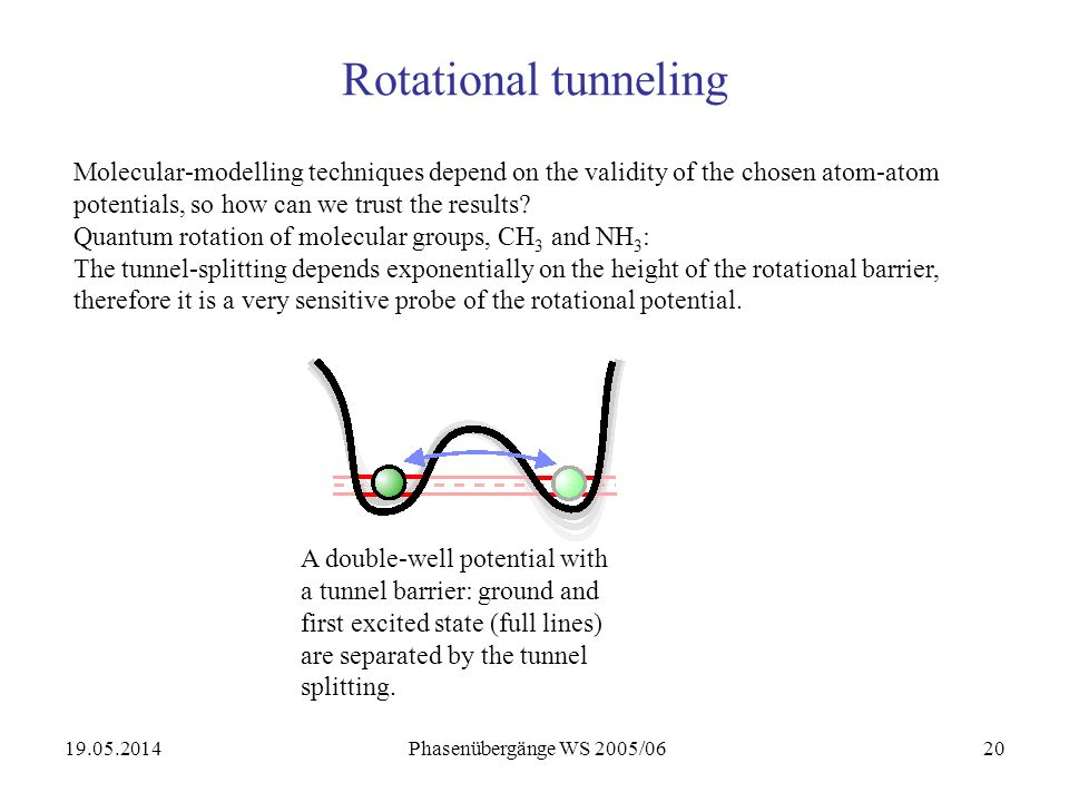 19.05.2014 Phasenübergänge WS 2005/0620 Rotational tunneling Molecular-modelling techniques depend on the validity of the chosen atom-atom potentials, so how can we trust the results.