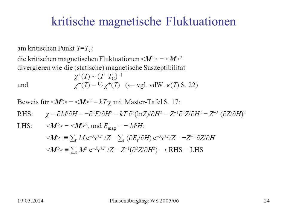 19.05.2014 Phasenübergänge WS 2005/0624 kritische magnetische Fluktuationen am kritischen Punkt T=T C : die kritischen magnetischen Fluktuationen 2 divergieren wie die (statische) magnetische Suszeptibilität χ + (T) ~ (TT C ) 1 und χ (T) = ½ χ + (T) ( vgl.