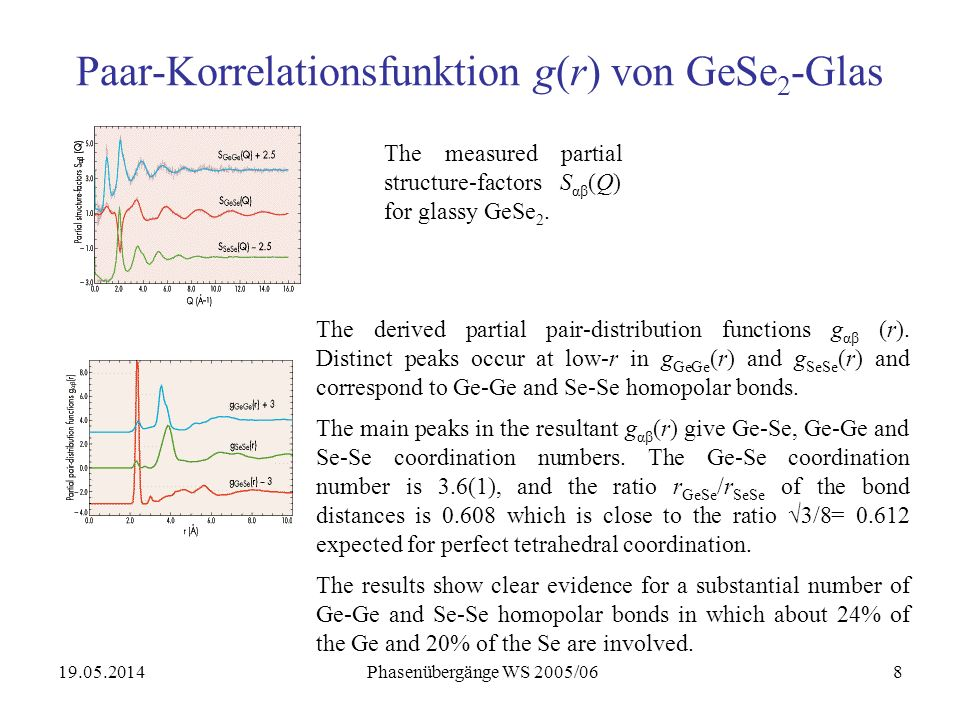 19.05.2014 Phasenübergänge WS 2005/068 Paar-Korrelationsfunktion g(r) von GeSe 2 -Glas The measured partial structure-factors S αβ (Q) for glassy GeSe 2.