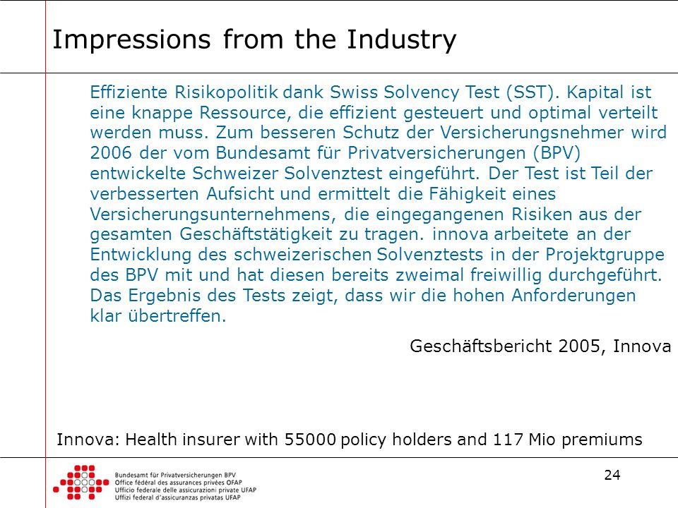 24 Impressions from the Industry Effiziente Risikopolitik dank Swiss Solvency Test (SST). Kapital ist eine knappe Ressource, die effizient gesteuert u