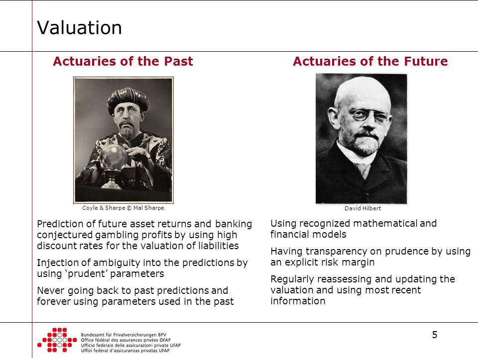 5 Valuation Coyle & Sharpe © Mal Sharpe Actuaries of the PastActuaries of the Future Prediction of future asset returns and banking conjectured gambli