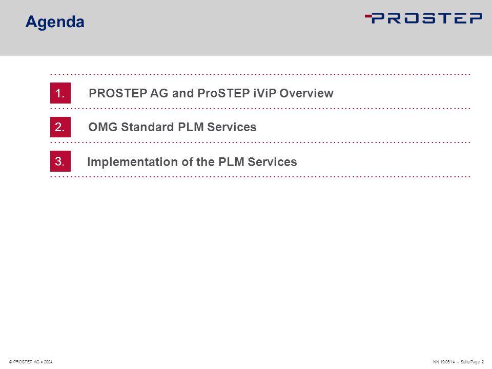 NN 19/05/14 – Seite/Page 23 © PROSTEP AG 2004 Applicability of OpenPDM ® 1 Enterprise PLM Integration OEM1st Tier 2nd Tier PDM 1PDM 2