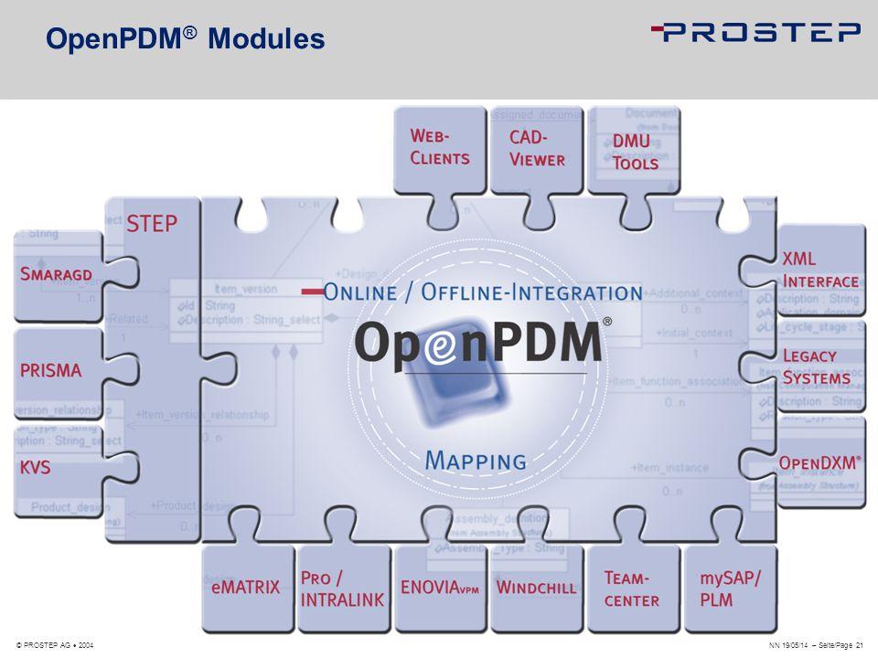 NN 19/05/14 – Seite/Page 21 © PROSTEP AG 2004 OpenPDM ® Modules