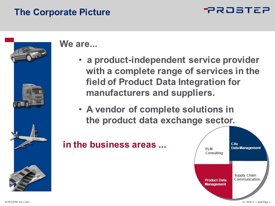NN 19/05/14 – Seite/Page 4 © PROSTEP AG 2004 The Corporate Picture We are... a product-independent service provider with a complete range of services