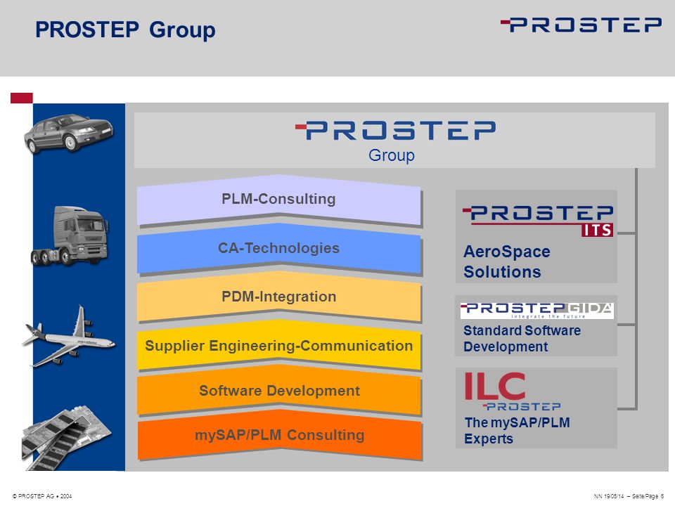NN 19/05/14 – Seite/Page 7 © PROSTEP AG 2004 PROSTEP Organization - Standardization ProSTEP - Organization and Implementation - Worldwide Cooperation Management (VDA, PDES,...) Responsible for: Association PROSTEPAG - Market penetration - Product development - Service solutions Responsible for: www.prostep.org www.prostep.