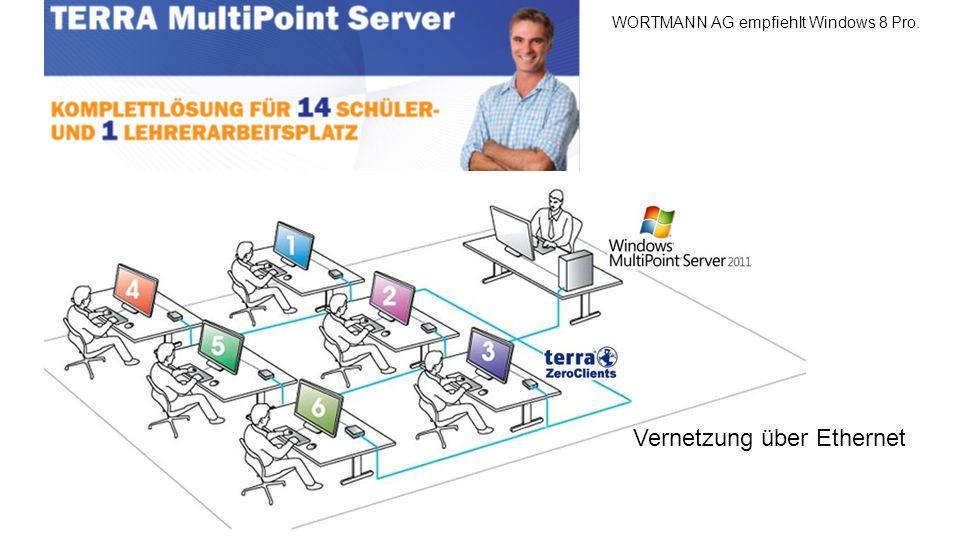 WORTMANN AG empfiehlt Windows 8 Pro. www.wortmann.de Vernetzung über Ethernet