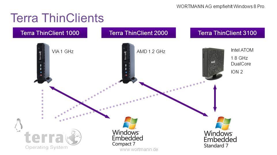 WORTMANN AG empfiehlt Windows 8 Pro. www.wortmann.de Terra ThinClient 1000 Terra ThinClient 2000Terra ThinClient 3100 VIA 1 GHzAMD 1.2 GHz Intel ATOM